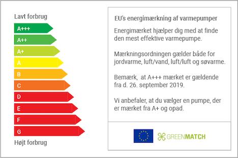 Energiforbedringer får solgt din bolig hurtigere