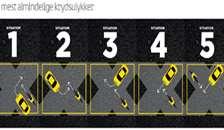 Et godt råd til bilister og cyklister: